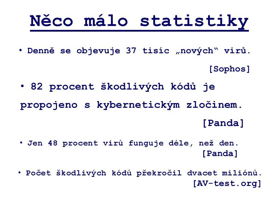 """Něco málo statistiky Denně se objevuje 37 tisíc """"nových virů. [Sophos] 82 procent škodlivých kódů je propojeno s kybernetickým zločinem."""